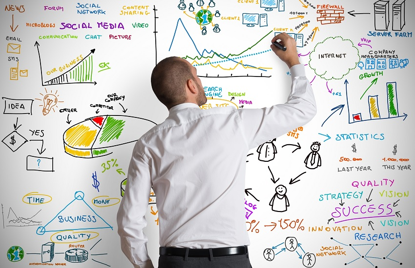 How to create an effective business plan