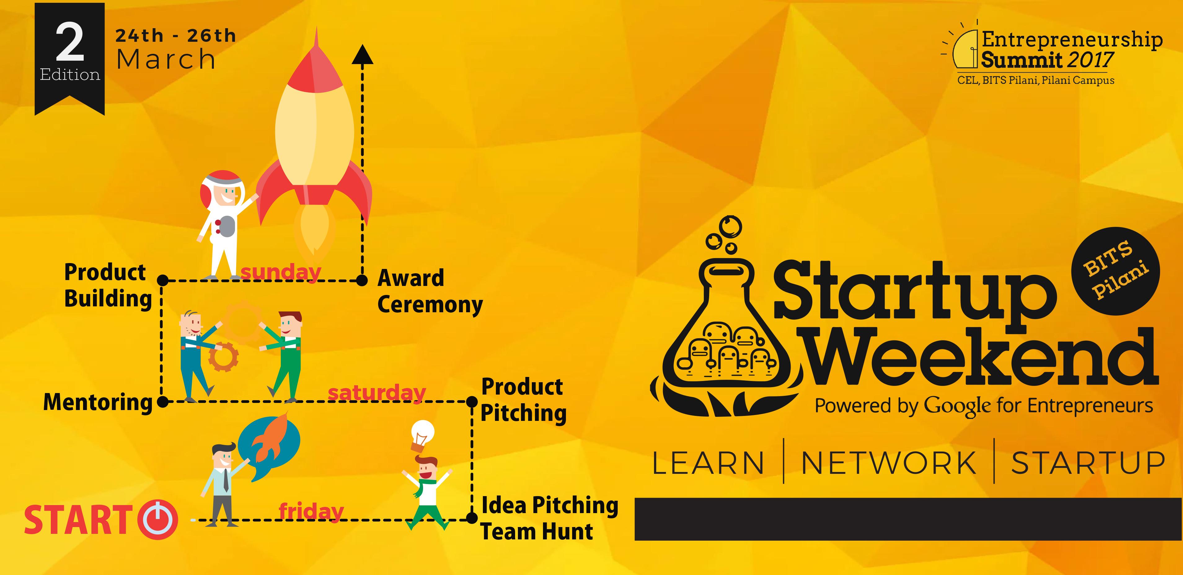 Startup Weekend Pilani - Explara